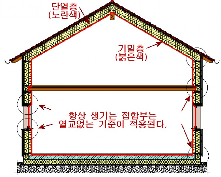 02 envelope_passive_house.jpg